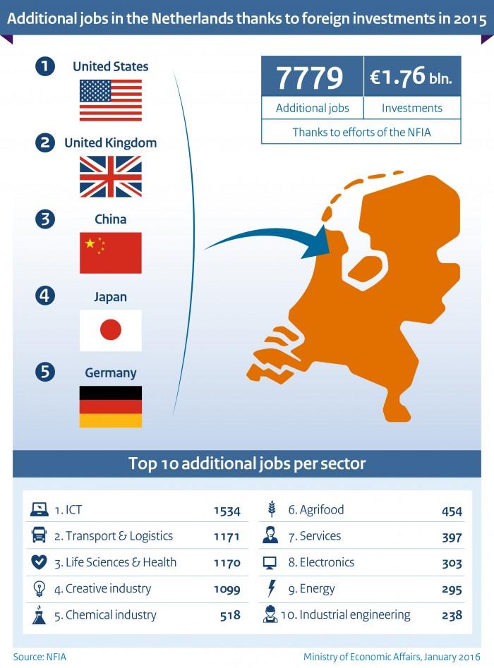 EZ_infographic_NFIA_2015_ENG-700x947