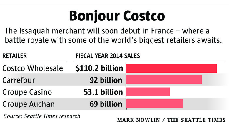 costco_france_seattletimes