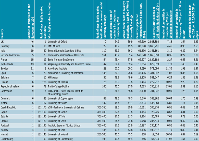top communication college currency grading companies