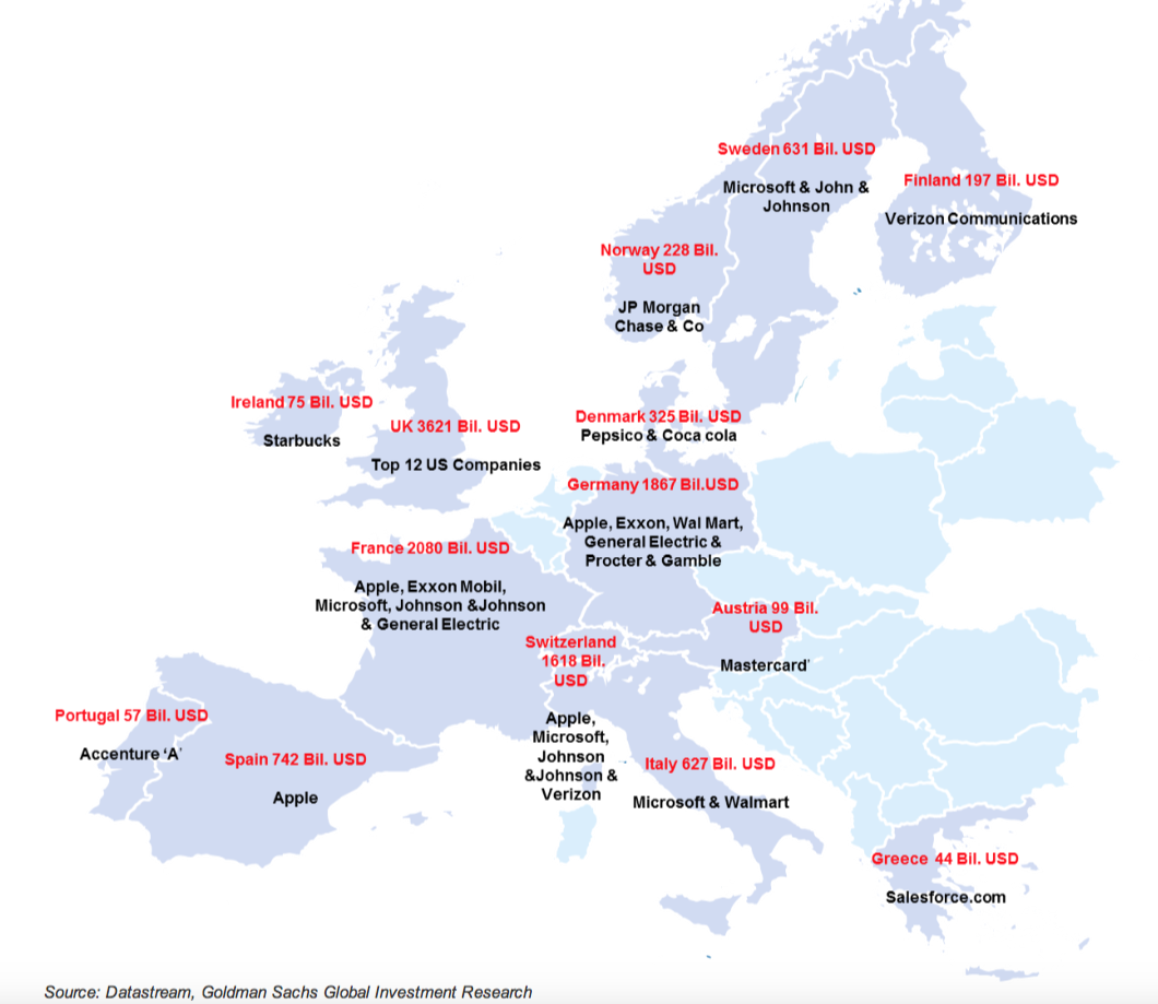 Usvseuropemap A Us Equity Map