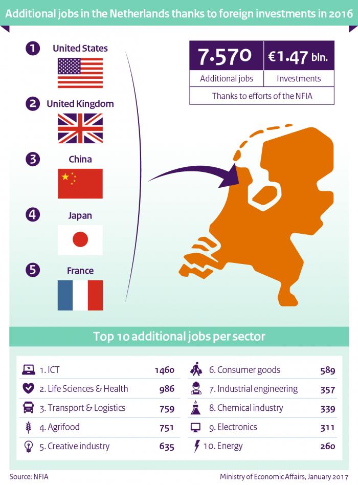 EZ_infographic_NFIA2017-ENG-700x948
